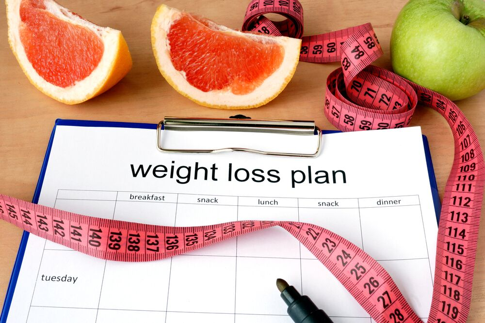 Use a Get Started Losing Weight Checklist